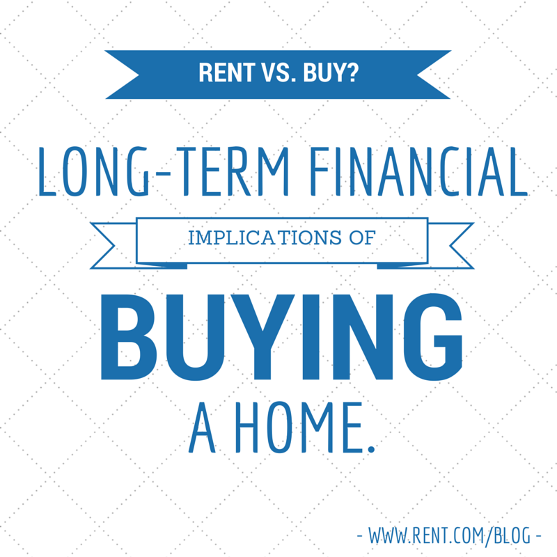 Rent vs Buy - Long-Term Financial Implications