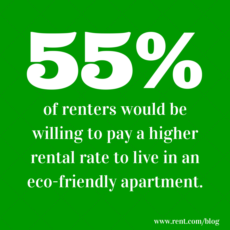 55 percent of renters would pay more for an eco-friendly apartment