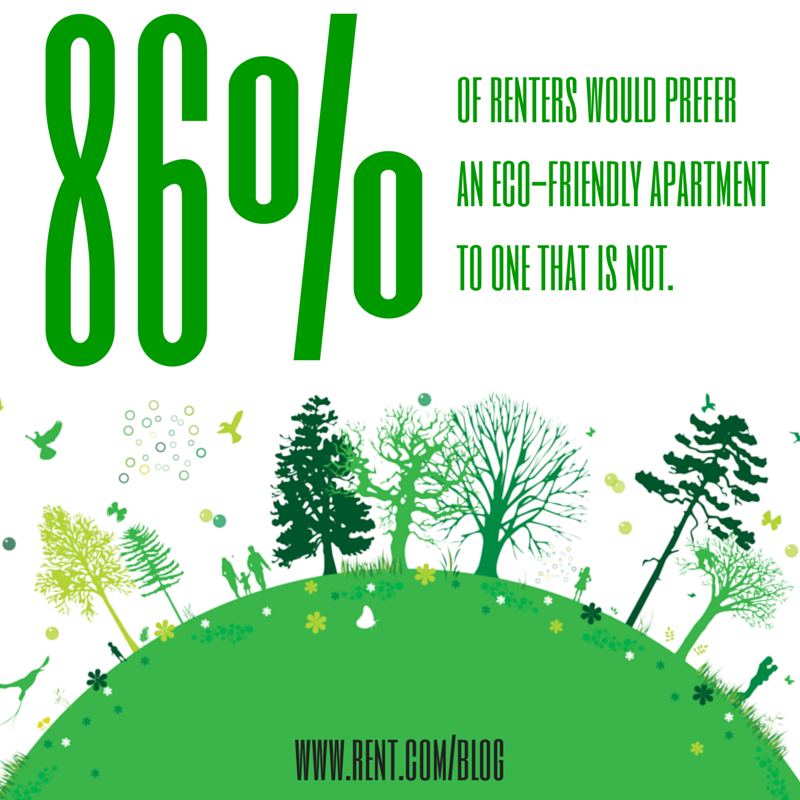 86 percent of renters prefer an eco-friendly apartment