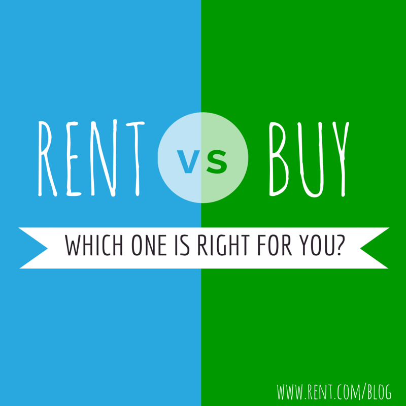 Rent vs Buy - Summing Up the Equation
