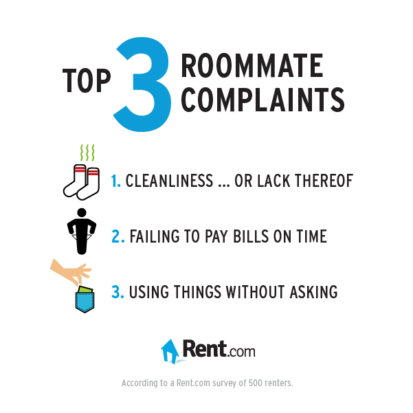Top 3 Roomie Complaints