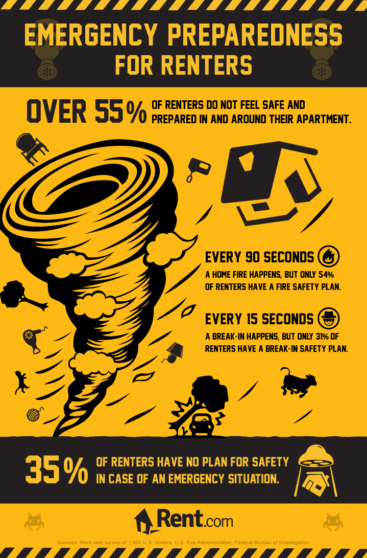 How to Prepare for Apartment Emergencies - Inforgraphic