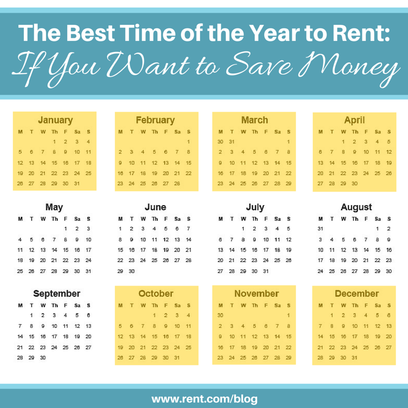 Best Time of the Year to Rent if You Want to Save Money