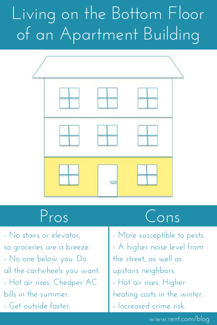 Pros and Cons of Living on the Bottom Floor of an Apartment Building