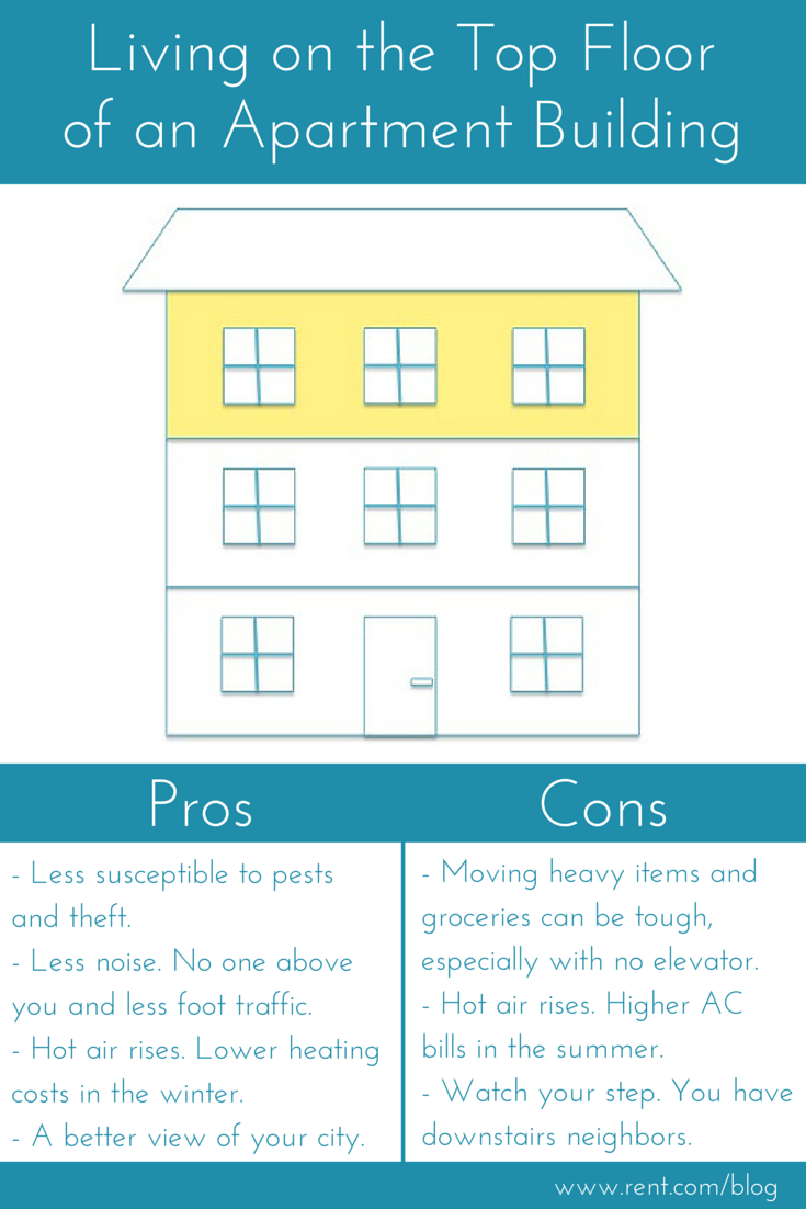 Pros and Cons of Living on the Top Floor of an Apartment Building