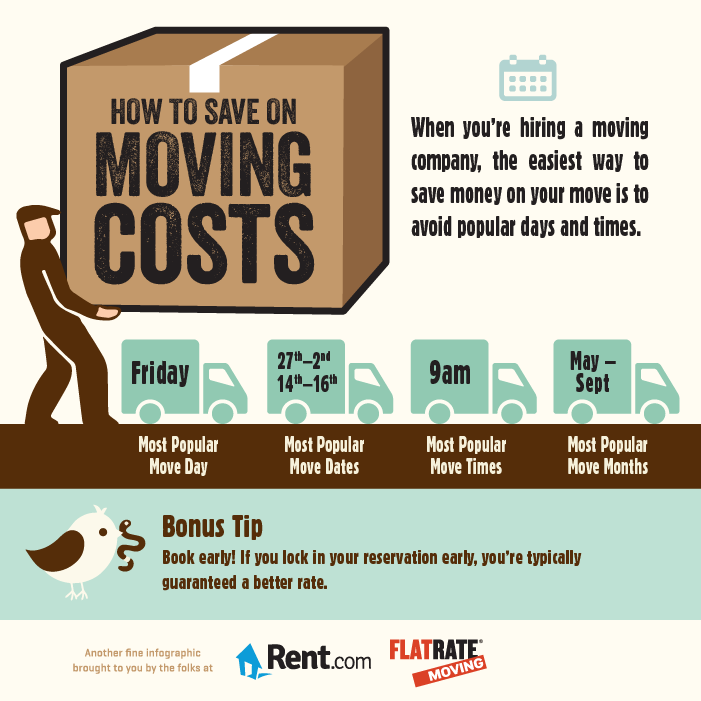 How to Save on Moving Costs - Infographic