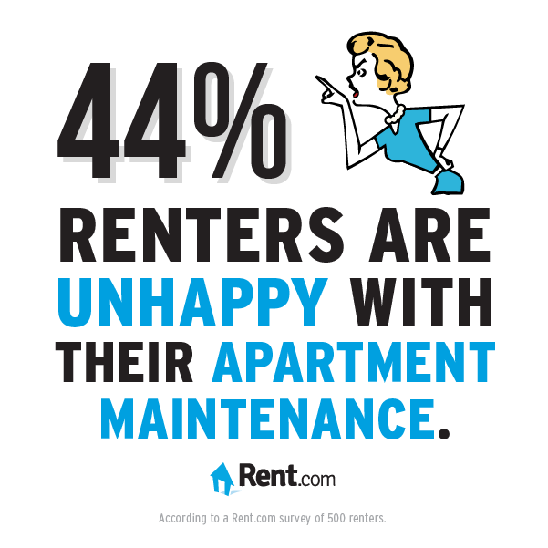 Renters Unhappy with Apartment Maintenance