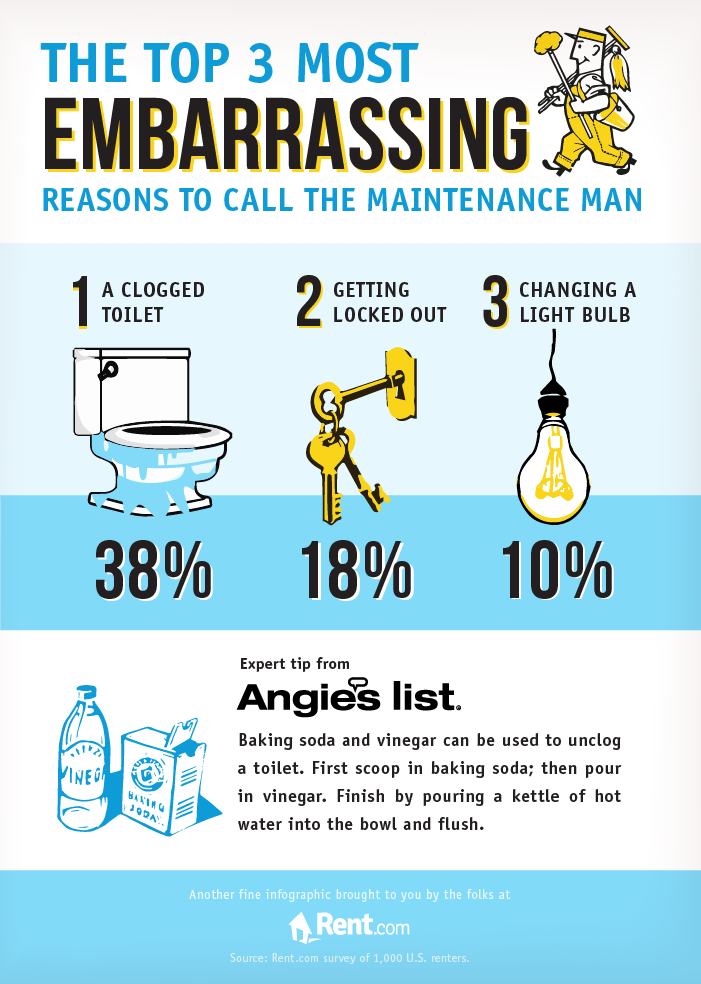 Most Embarrassing Moments in Maintenance Infographic