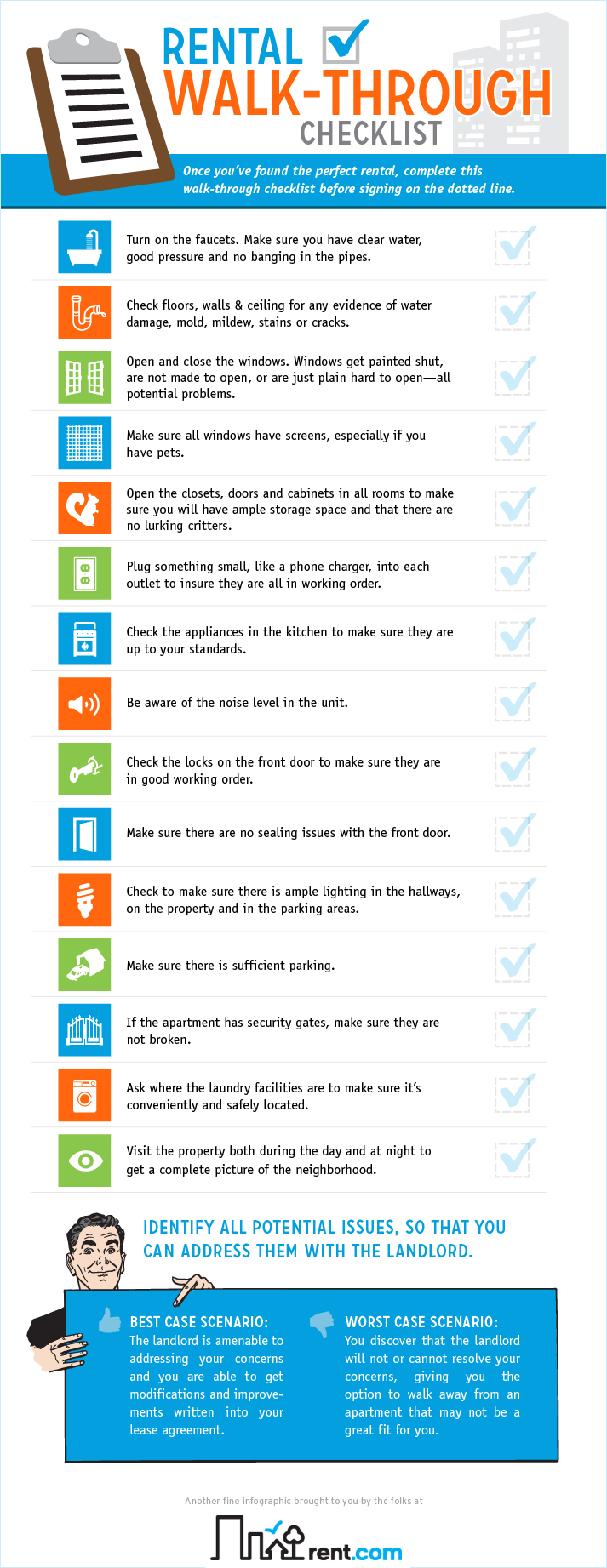Renter Apartment Walkthrough Checklist