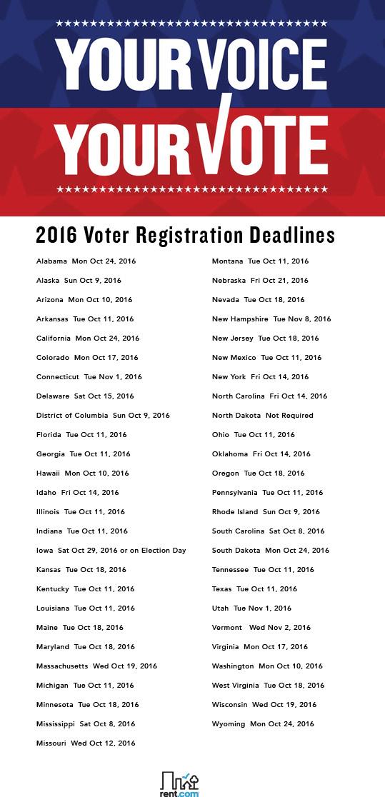 2016-voter-registration-deadlines-by-state