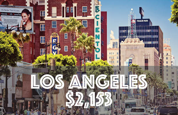 Average Cost Of A Studio Apartment In Los Angeles