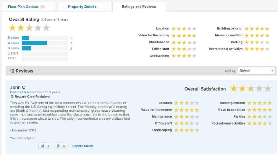 Apartment Ratings & Reviews Now on Rent.com - Rent Blog