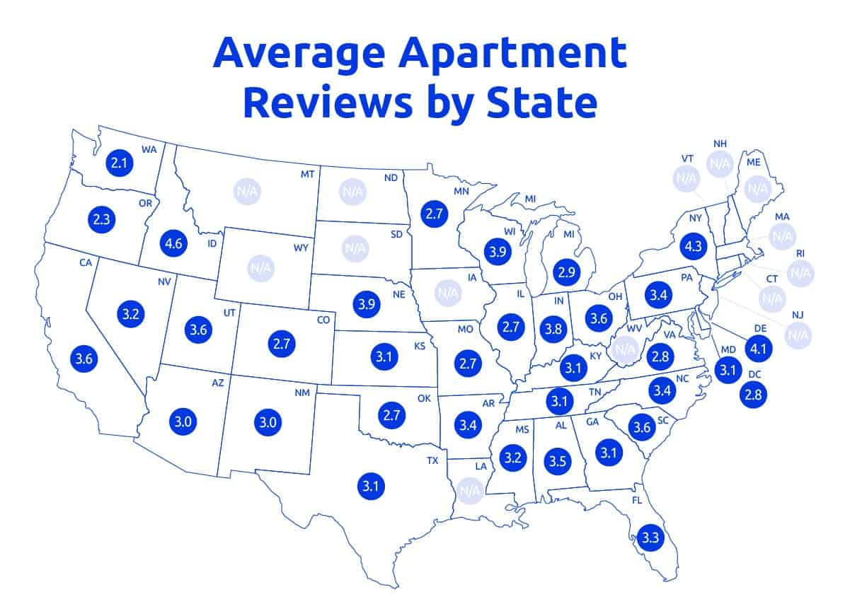 Apartment Reviews: The Data Behind What Renters Say - Rent ...