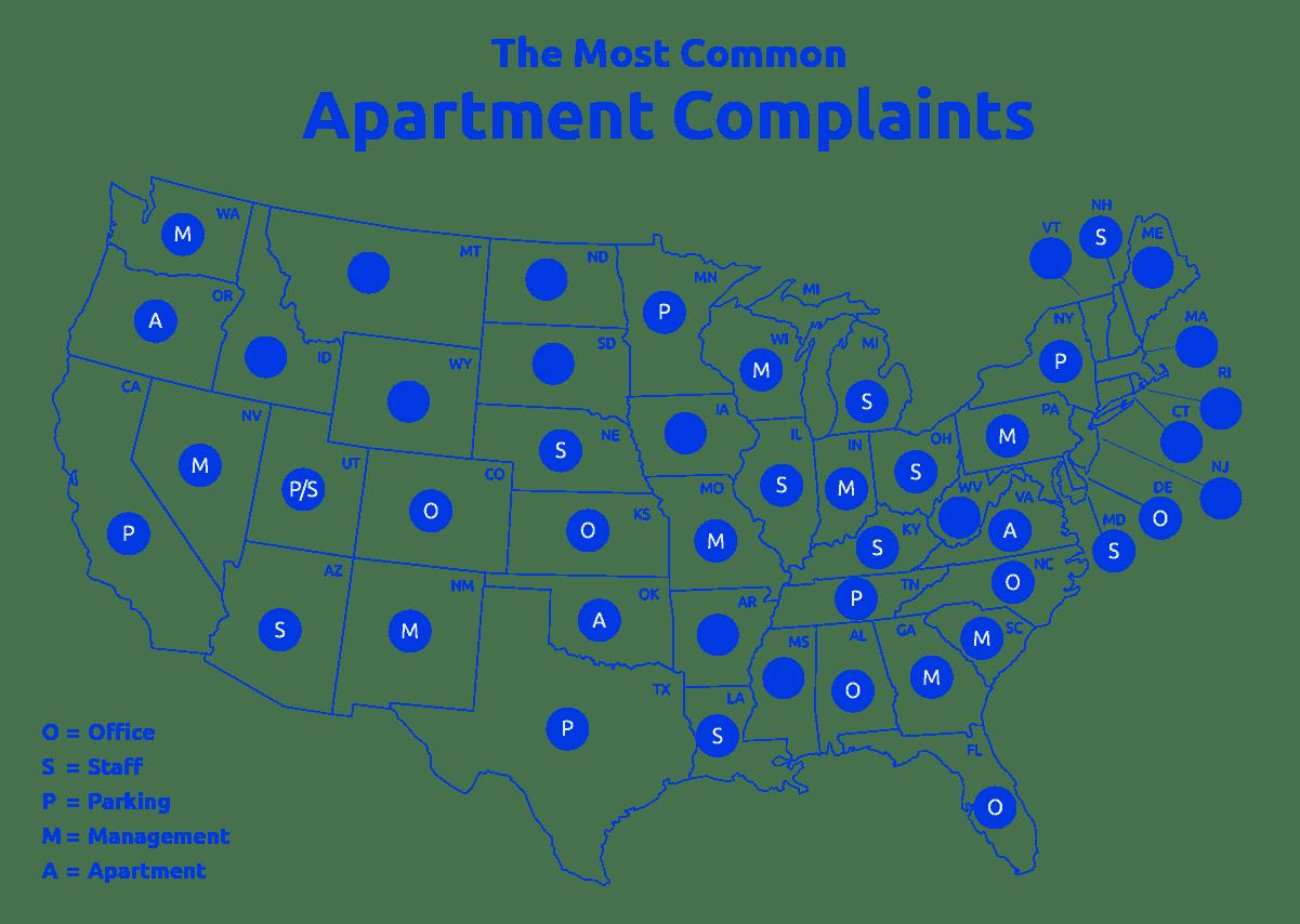 most common apartment complaints