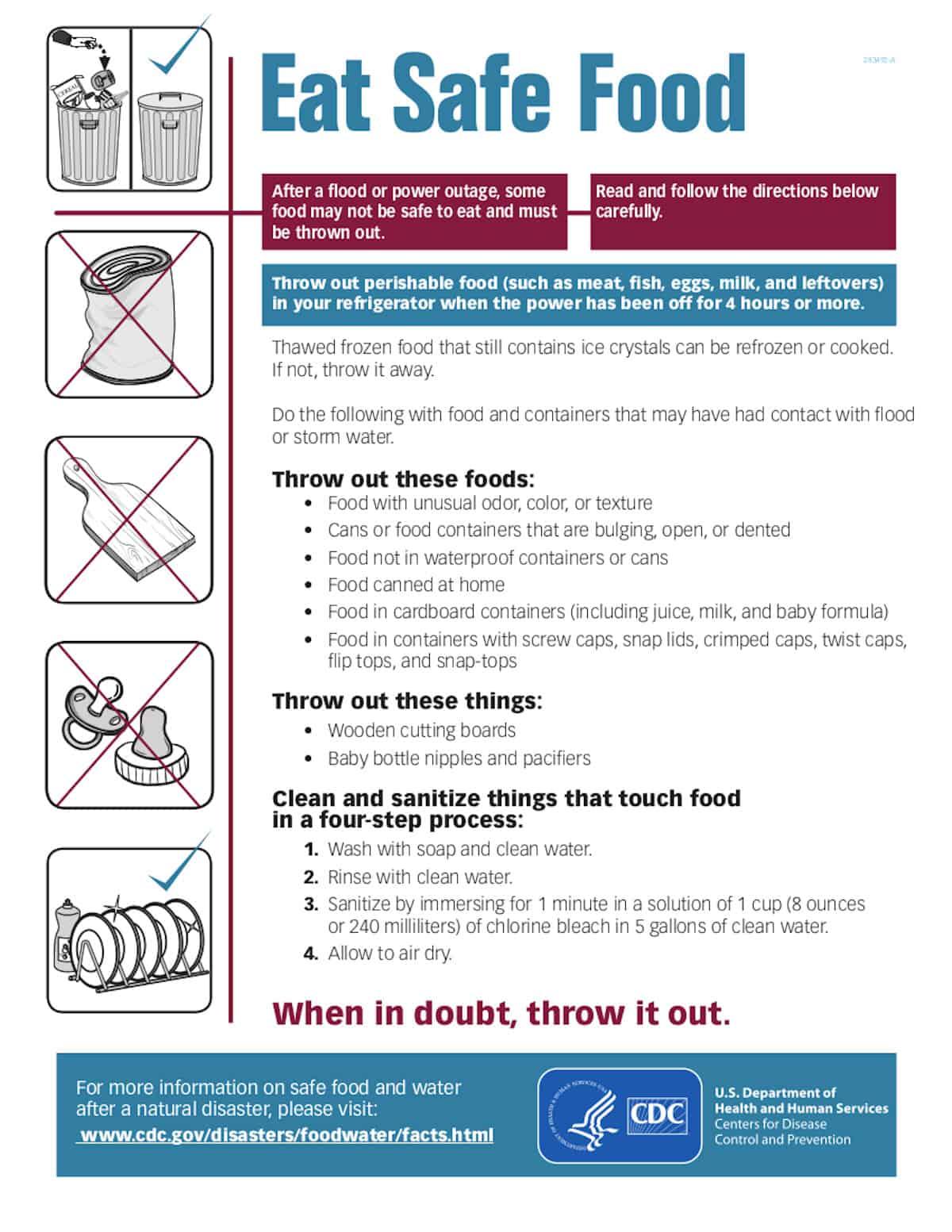 safe food chart