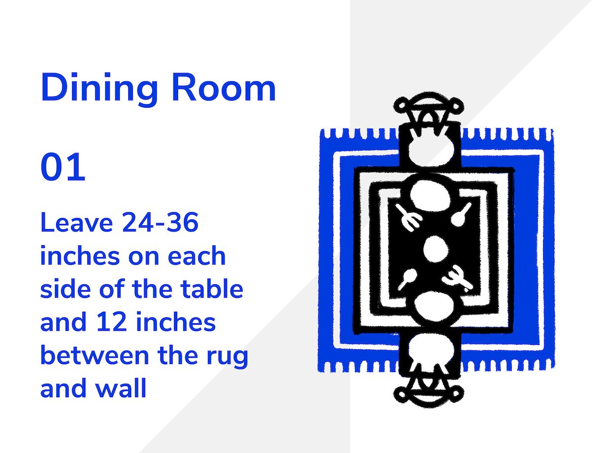How To Determine The Proper Area Rug Size For A Room