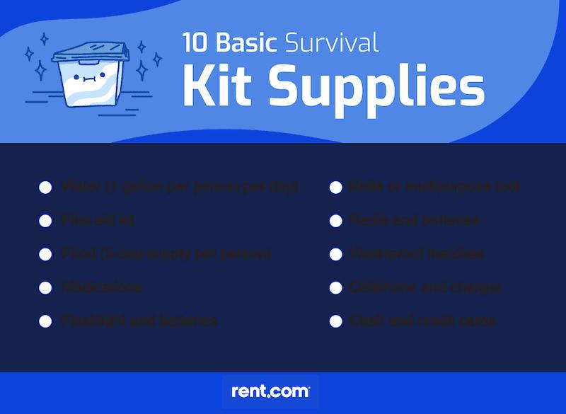 72 hour emergency kit supplies