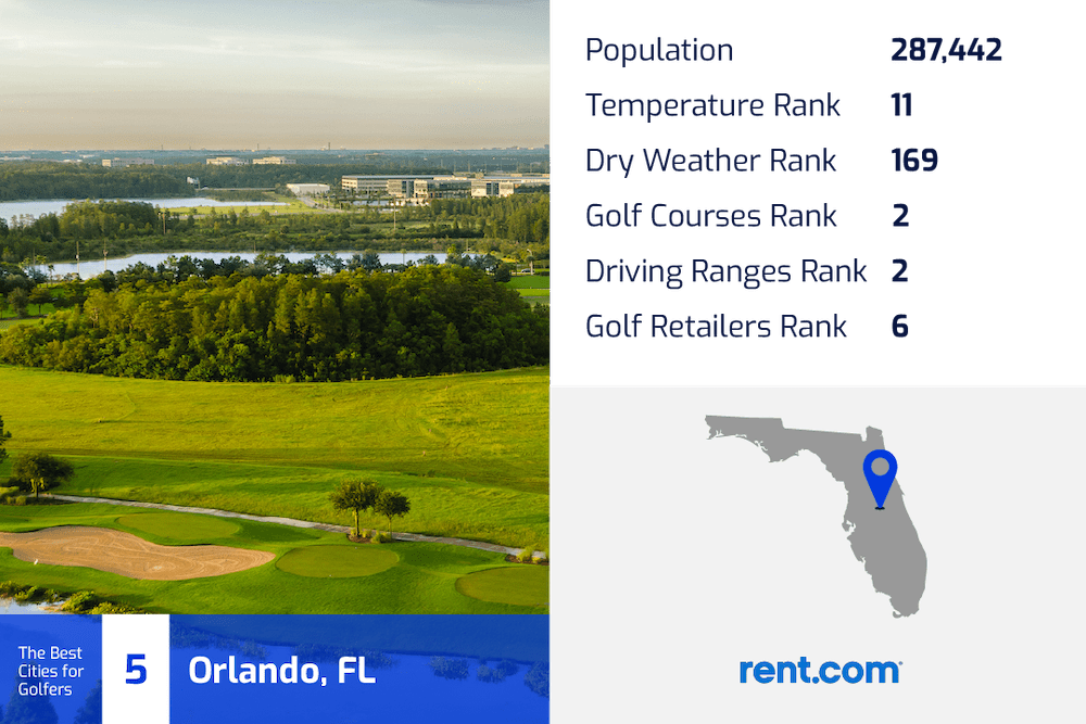 orlando fl, one of the best golf cities
