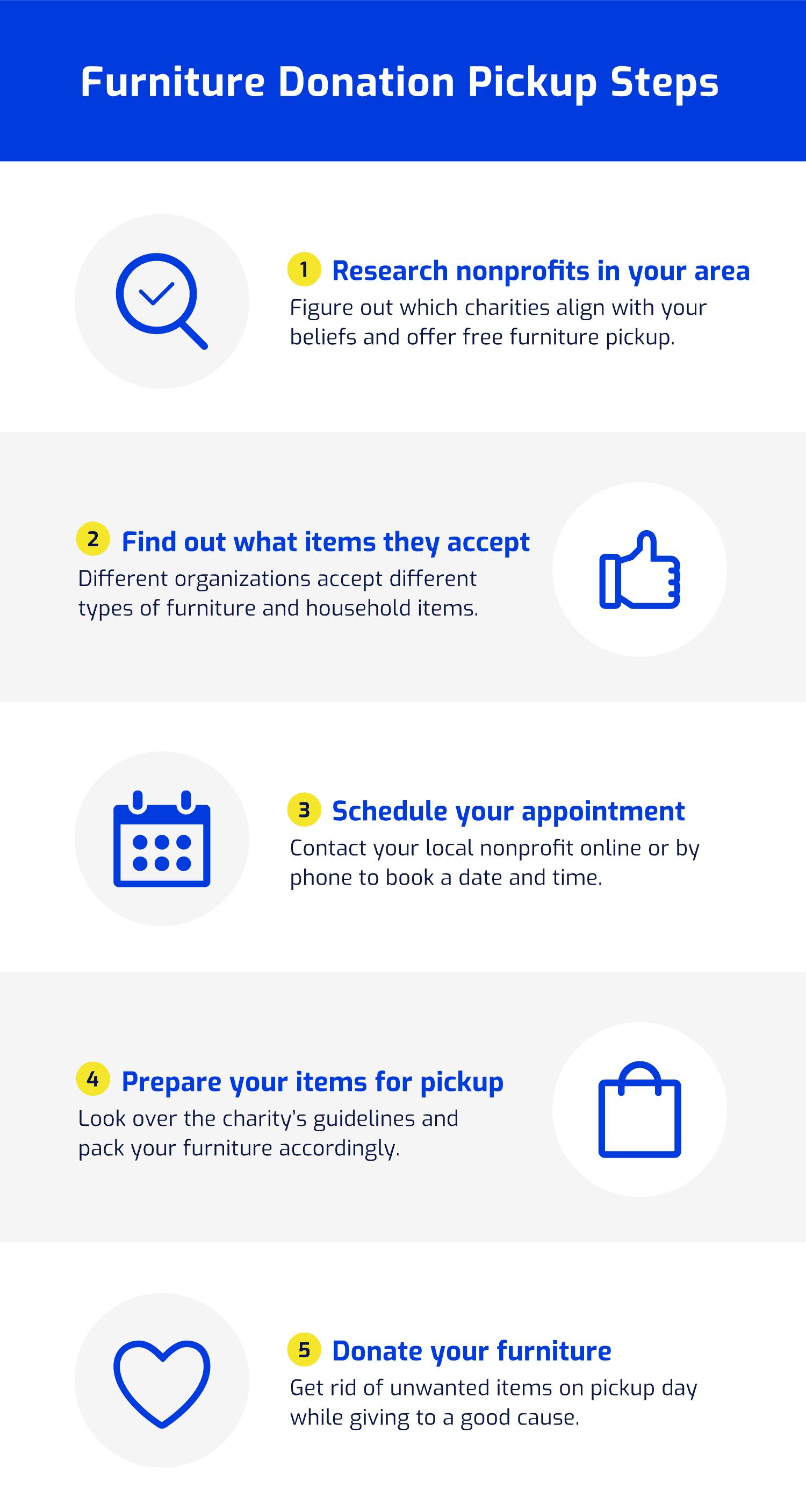 Steps for furniture donation pick up